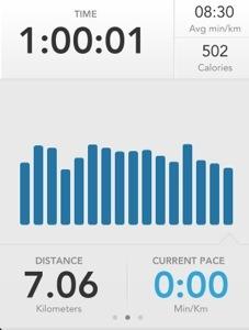 Det gick låååångsamt , med blev iaf 7 km.